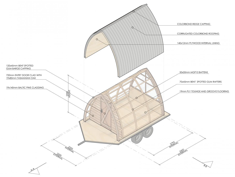 House on wheel design